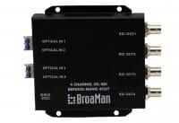 BroaMan Dual RR-Transceiver