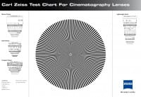 Zeiss Siemens Star Test Chart
