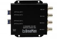 BroaMan Dual TT-Transceiver